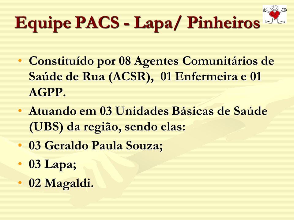 Equipe PACS - Lapa/ Pinheiros