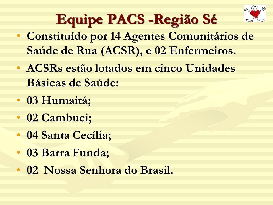 Equipe PACS -Região Sé Constituído por 14 Agentes Comunitários de Saúde de Rua (ACSR), e 02 Enfermeiros.