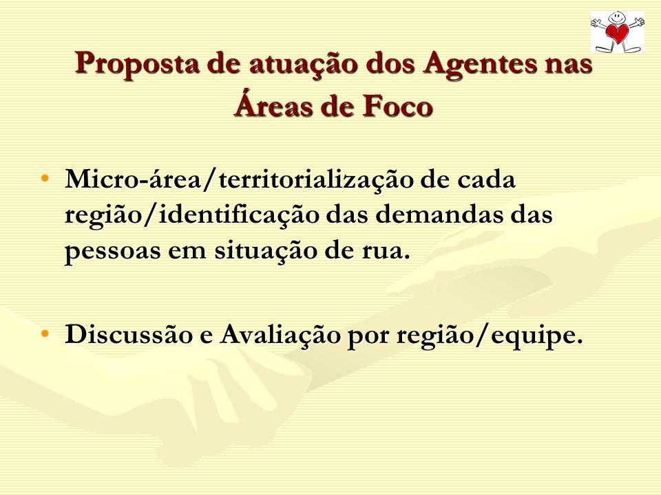 Proposta de atuação dos Agentes nas Áreas de Foco
