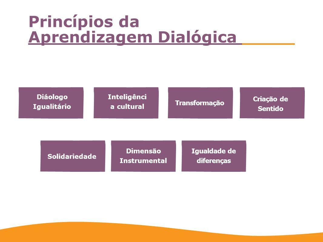 Princípios da Aprendizagem Dialógica