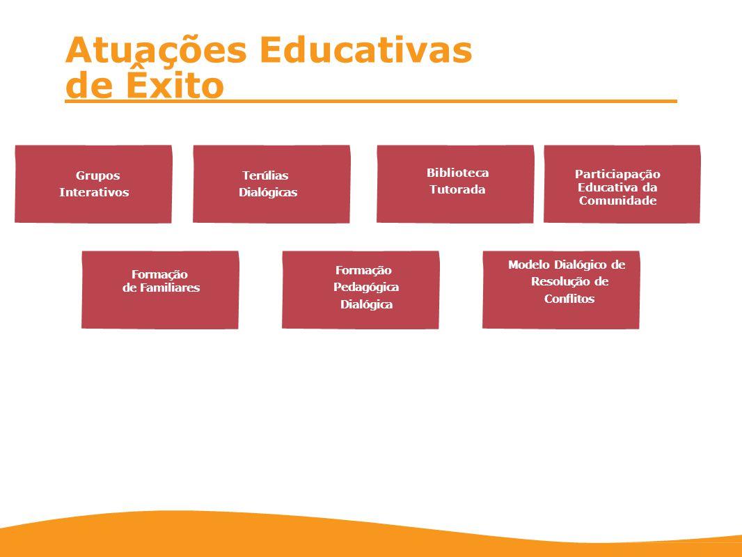 Atuações Educativas de Êxito