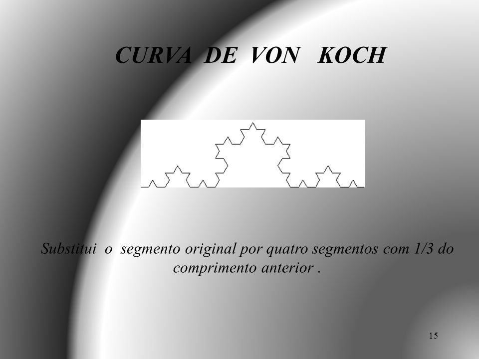CURVA DE VON KOCH Substitui o segmento original por quatro segmentos com 1/3 do comprimento anterior .