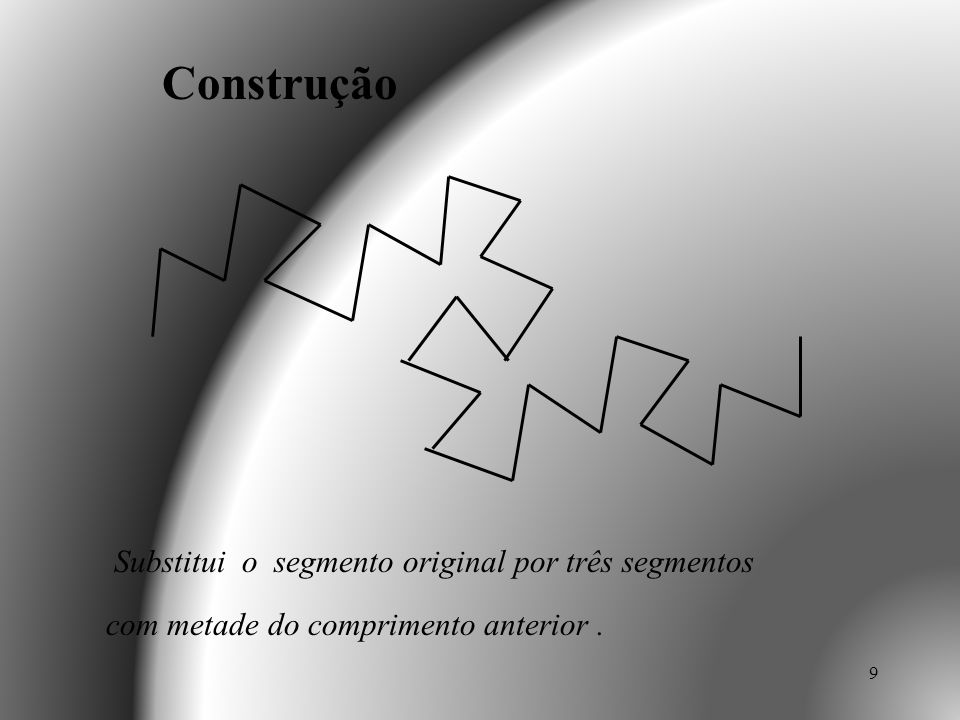Construção Substitui o segmento original por três segmentos com metade do comprimento anterior .