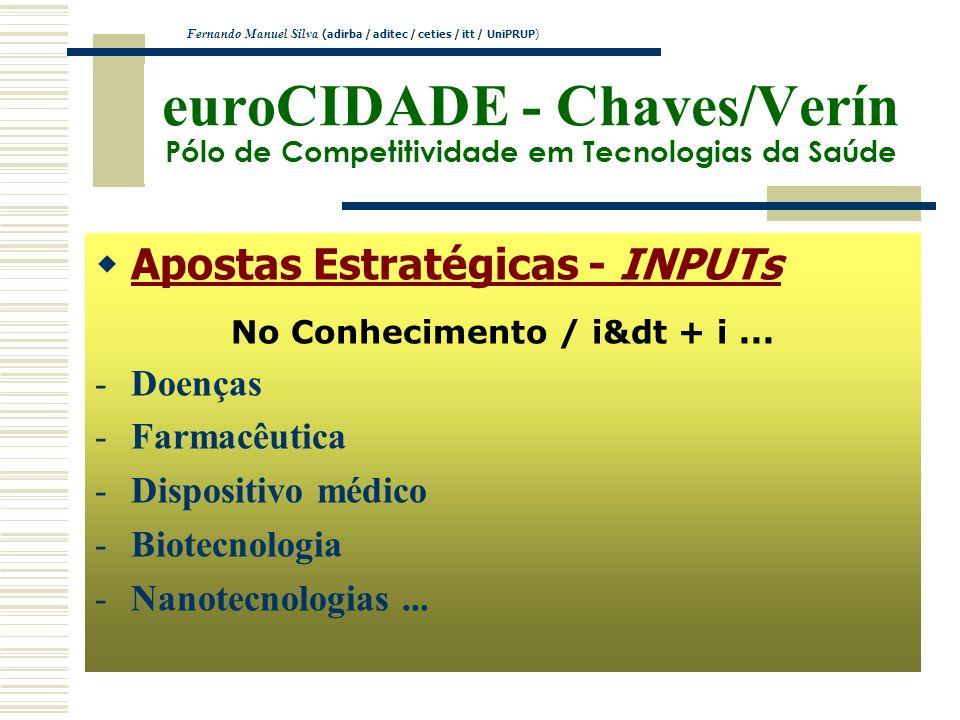 No Conhecimento / i&dt + i ...