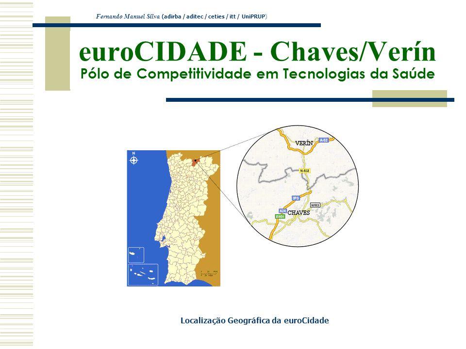 Localização Geográfica da euroCidade
