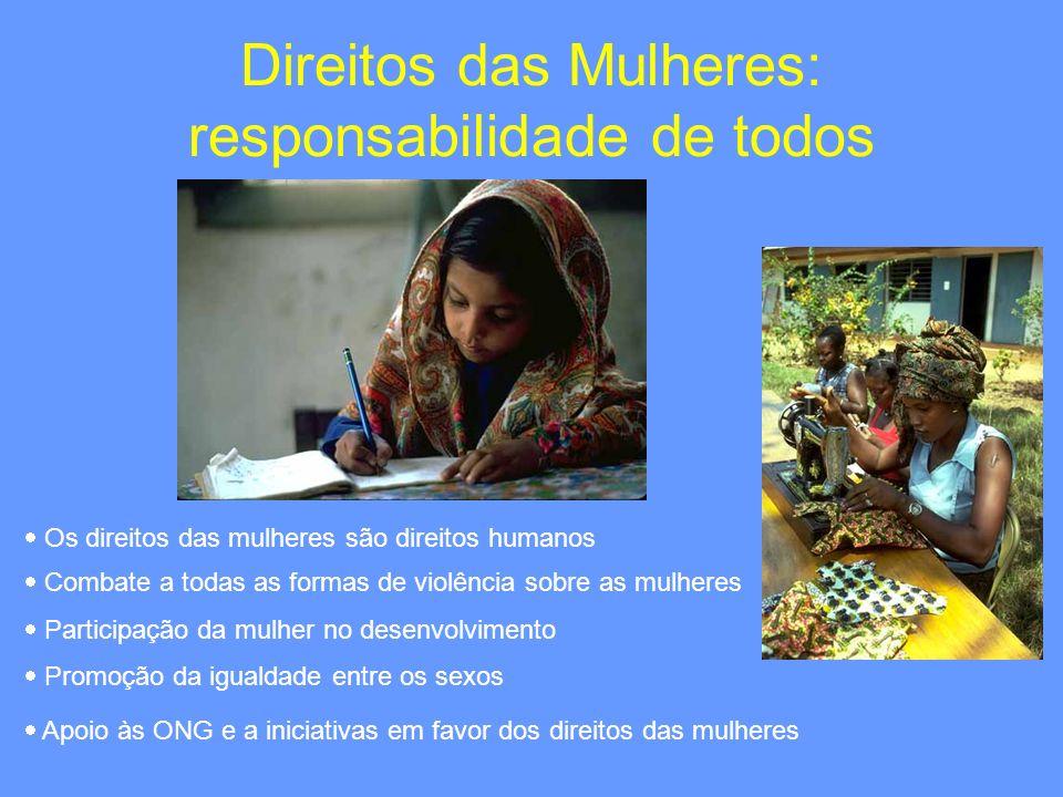 Direitos das Mulheres: responsabilidade de todos