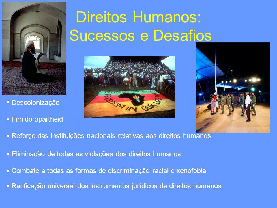 Direitos Humanos: Sucessos e Desafios
