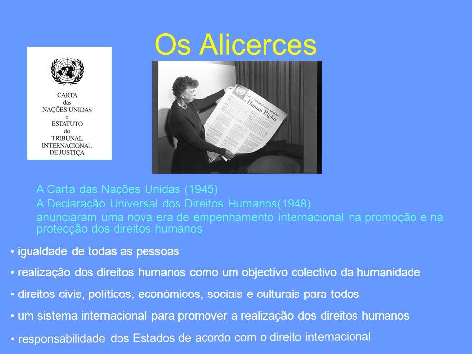 Os Alicerces A Carta das Nações Unidas (1945)