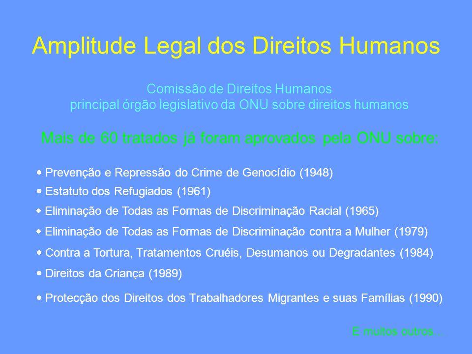Amplitude Legal dos Direitos Humanos