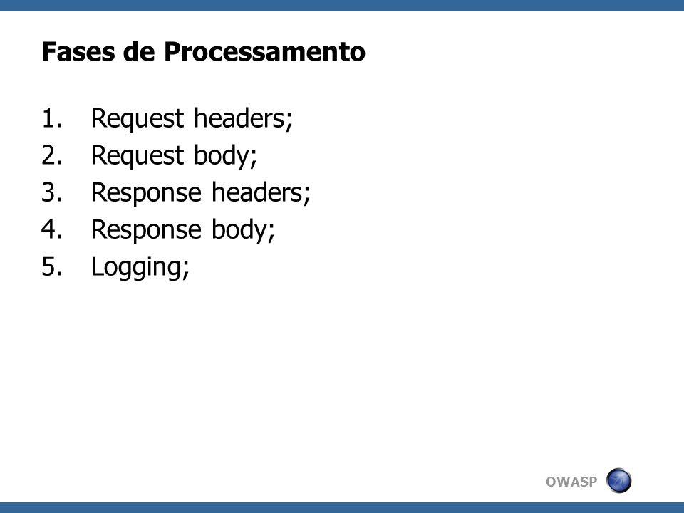 Fases de Processamento