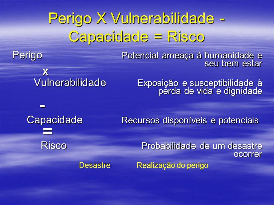 Perigo X Vulnerabilidade - Capacidade = Risco