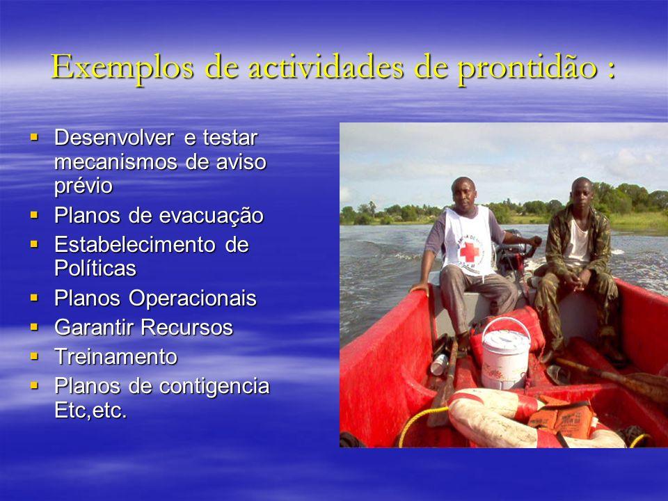 Exemplos de actividades de prontidão :