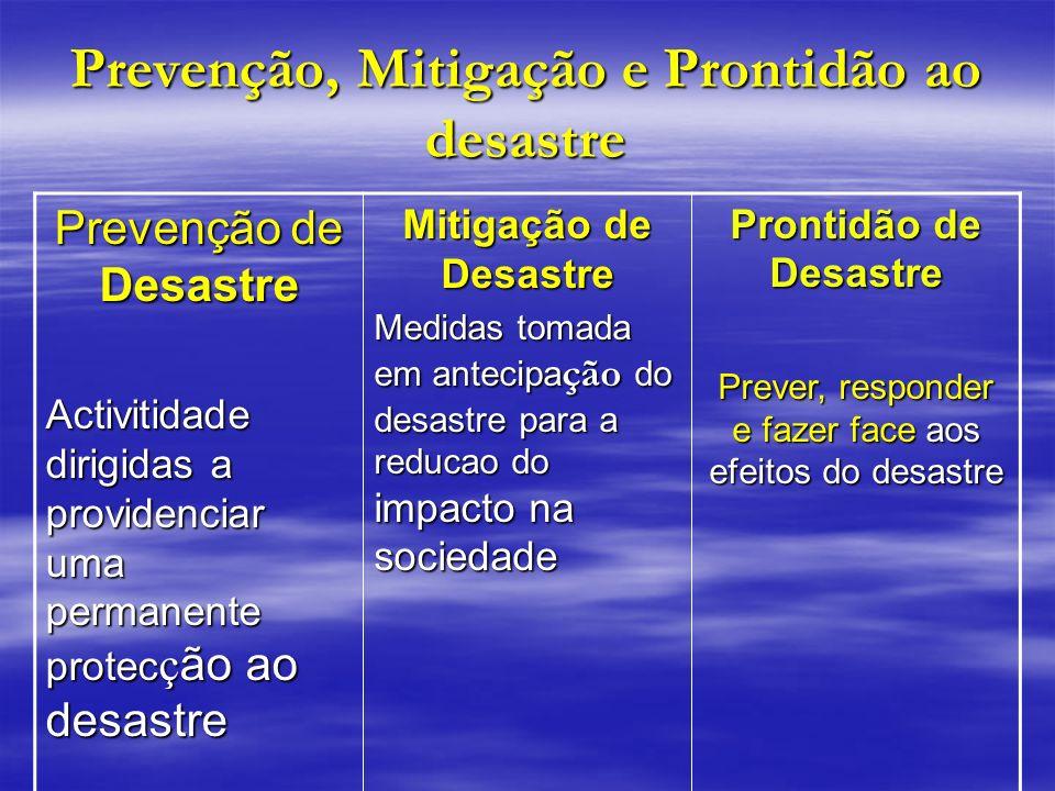 Prevenção, Mitigação e Prontidão ao desastre