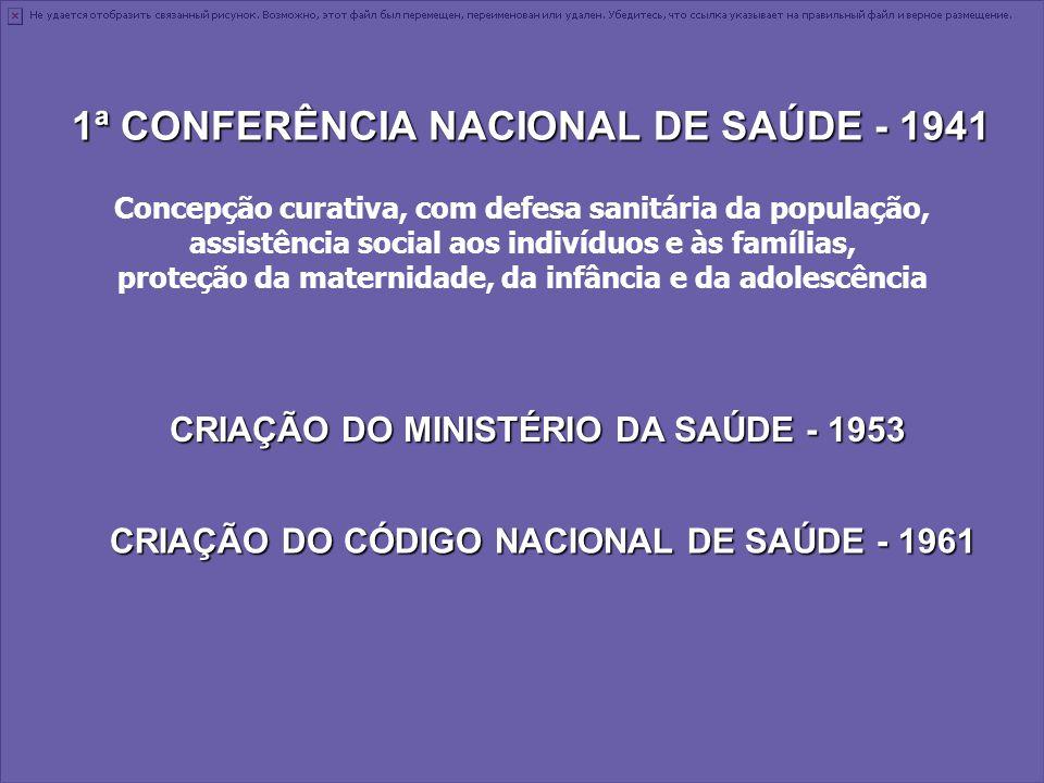 1ª CONFERÊNCIA NACIONAL DE SAÚDE - 1941