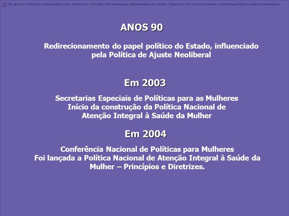 ANOS 90 Redirecionamento do papel político do Estado, influenciado pela Política de Ajuste Neoliberal.