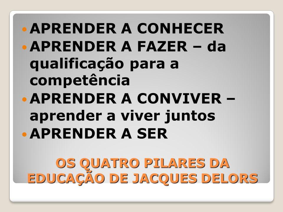 OS QUATRO PILARES DA EDUCAÇÃO DE JACQUES DELORS