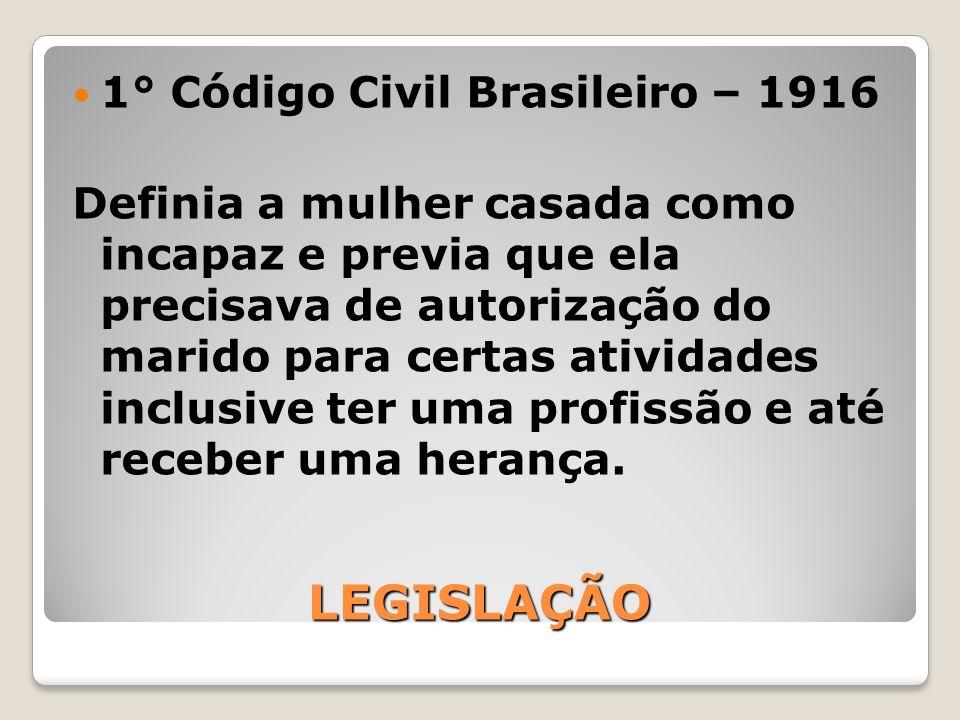 LEGISLAÇÃO 1° Código Civil Brasileiro – 1916