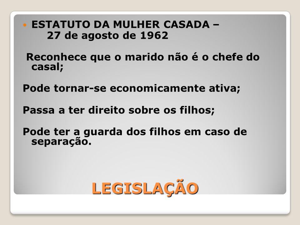 LEGISLAÇÃO ESTATUTO DA MULHER CASADA – 27 de agosto de 1962