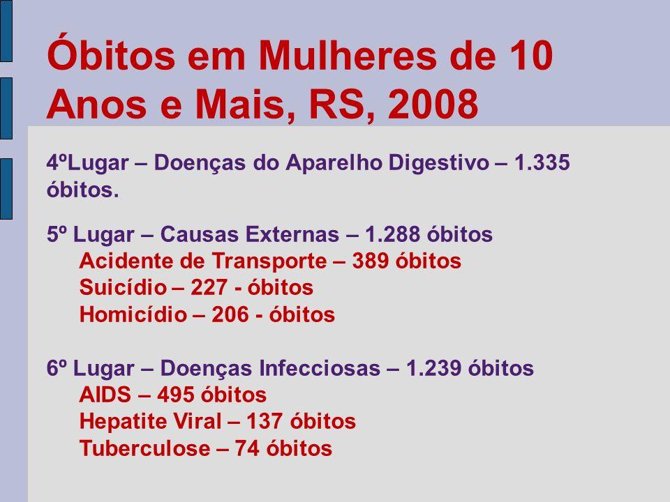 Óbitos em Mulheres de 10 Anos e Mais, RS, 2008