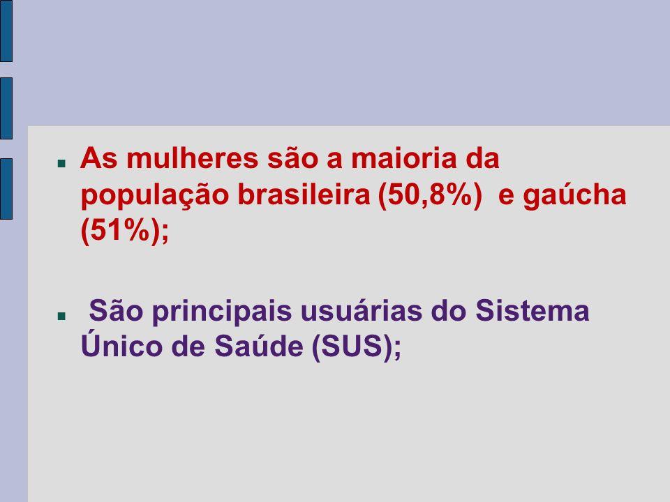 São principais usuárias do Sistema Único de Saúde (SUS);