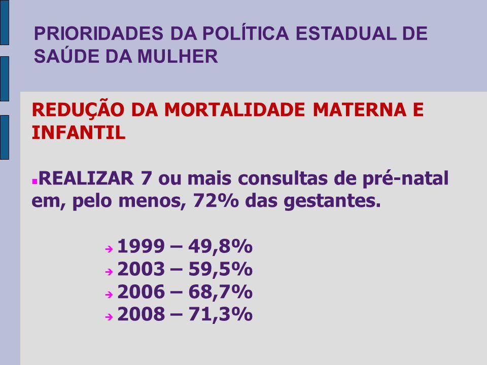 PRIORIDADES DA POLÍTICA ESTADUAL DE SAÚDE DA MULHER