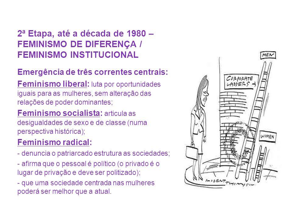 2ª Etapa, até a década de 1980 – FEMINISMO DE DIFERENÇA / FEMINISMO INSTITUCIONAL