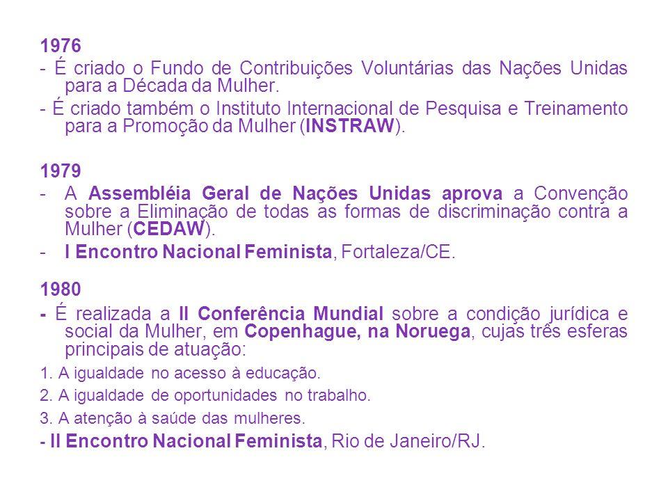 I Encontro Nacional Feminista, Fortaleza/CE. 1980