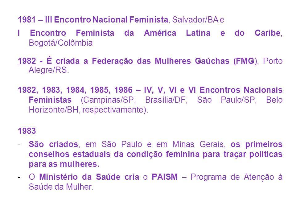 1981 – III Encontro Nacional Feminista, Salvador/BA e