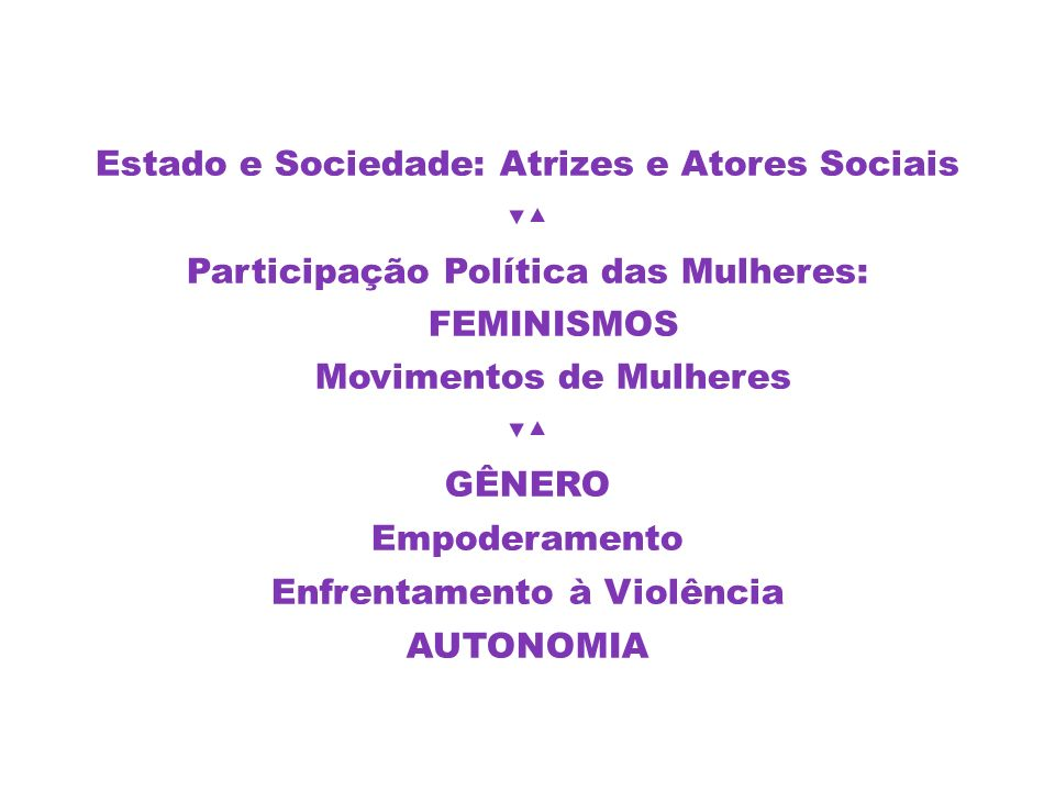 Estado e Sociedade: Atrizes e Atores Sociais ▼▲