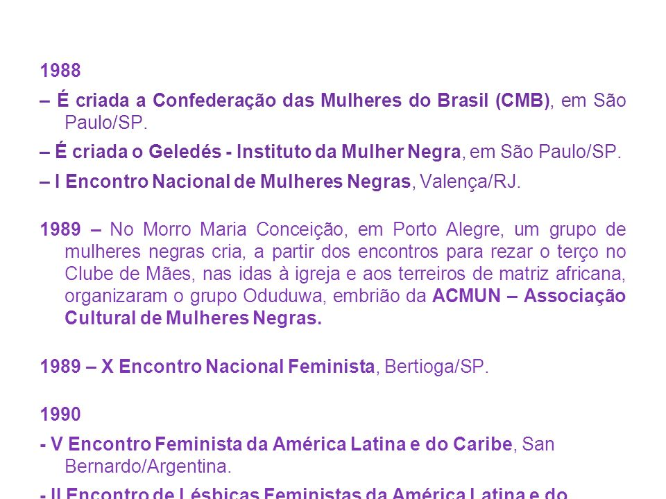 1988 – É criada a Confederação das Mulheres do Brasil (CMB), em São Paulo/SP.