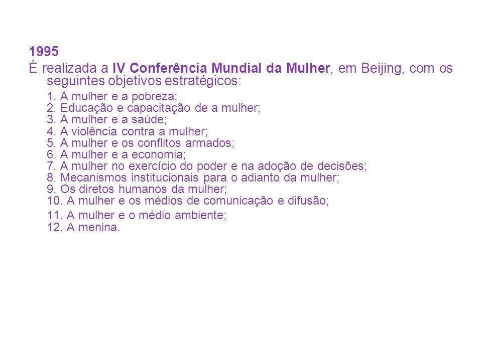 1995 É realizada a IV Conferência Mundial da Mulher, em Beijing, com os seguintes objetivos estratégicos: