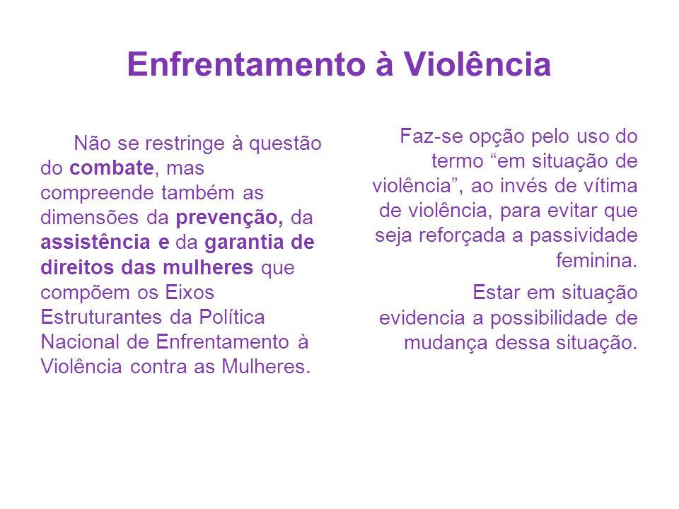 Enfrentamento à Violência