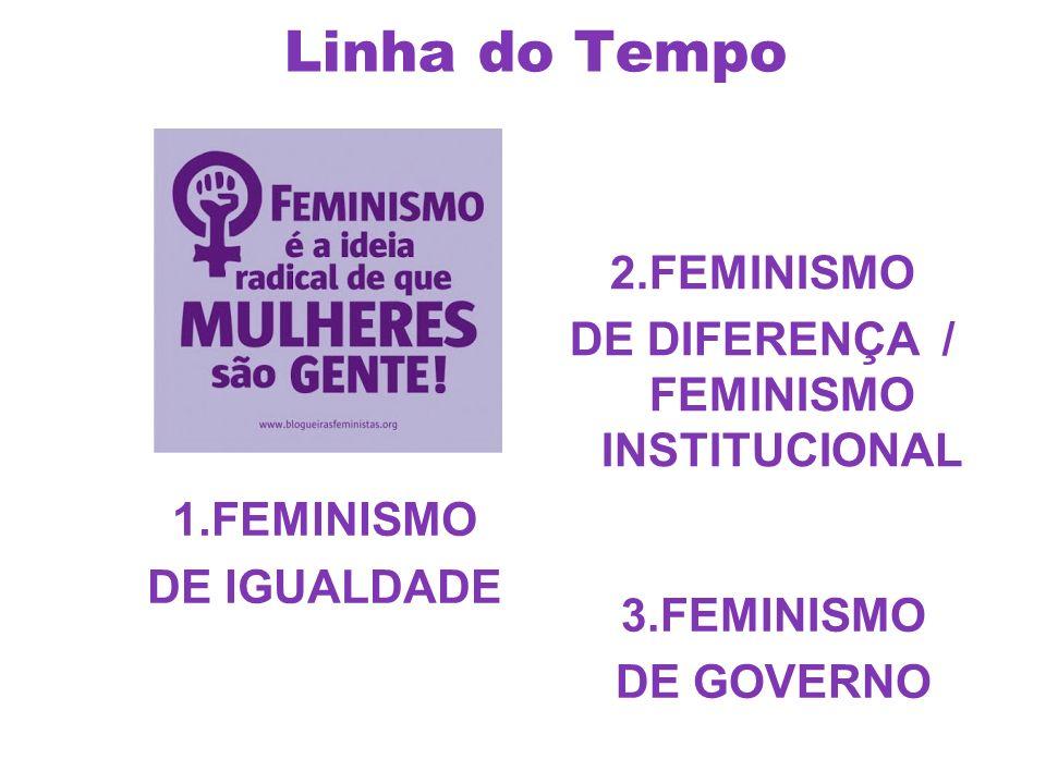 DE DIFERENÇA / FEMINISMO INSTITUCIONAL