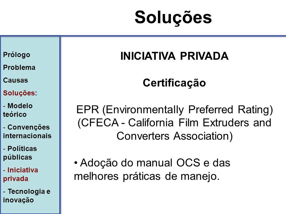 Soluções INICIATIVA PRIVADA Certificação