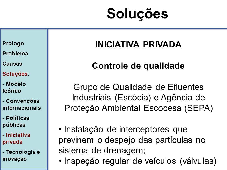 Soluções INICIATIVA PRIVADA Controle de qualidade