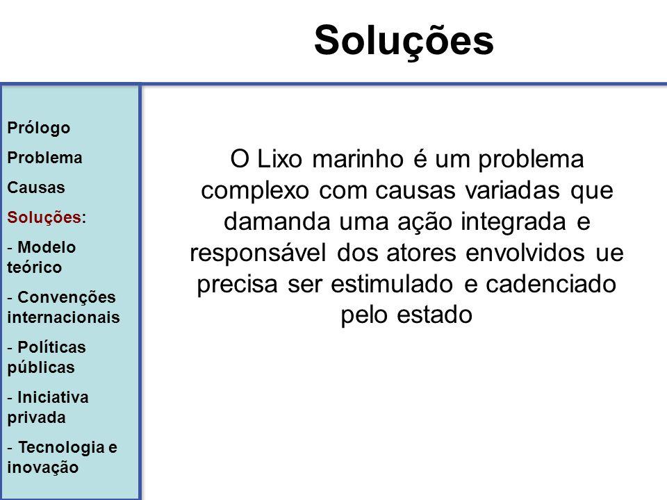 Soluções Prólogo. Problema. Causas. Soluções: Modelo teórico. Convenções internacionais. Políticas públicas.