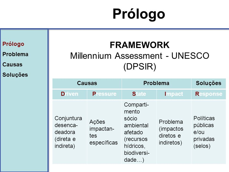 Millennium Assessment - UNESCO