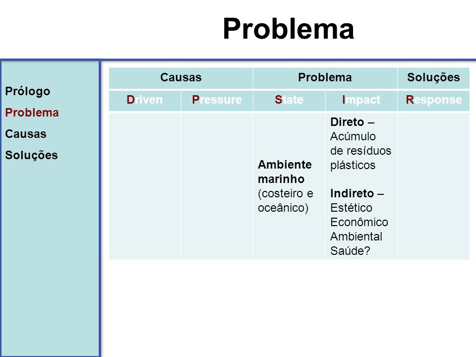 Problema Prólogo Problema Causas Soluções Causas Problema Soluções