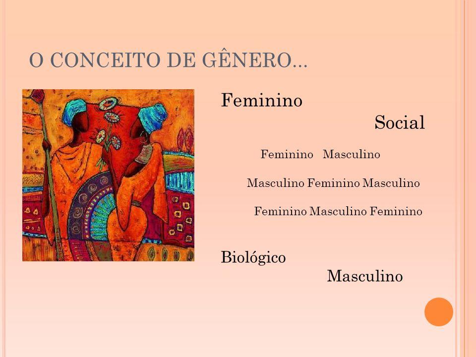 O CONCEITO DE GÊNERO... Feminino Social Biológico Feminino Masculino