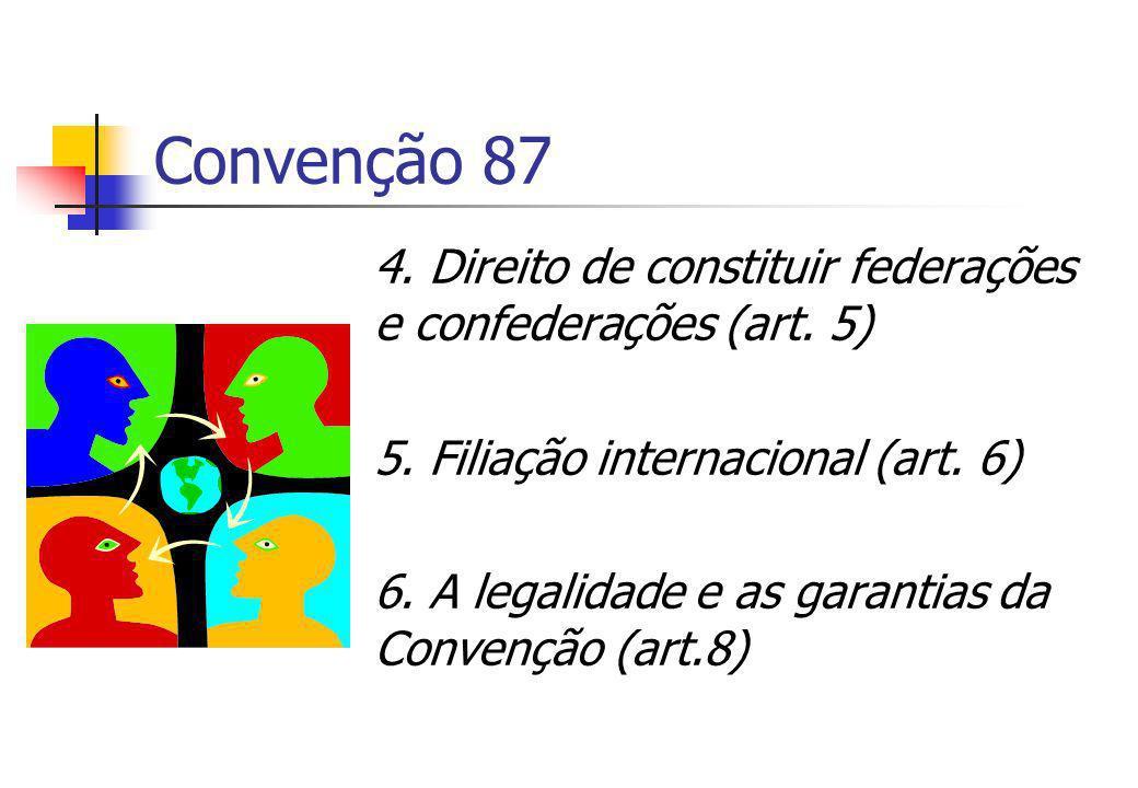 Convenção 87 4. Direito de constituir federações e confederações (art. 5) 5. Filiação internacional (art. 6)