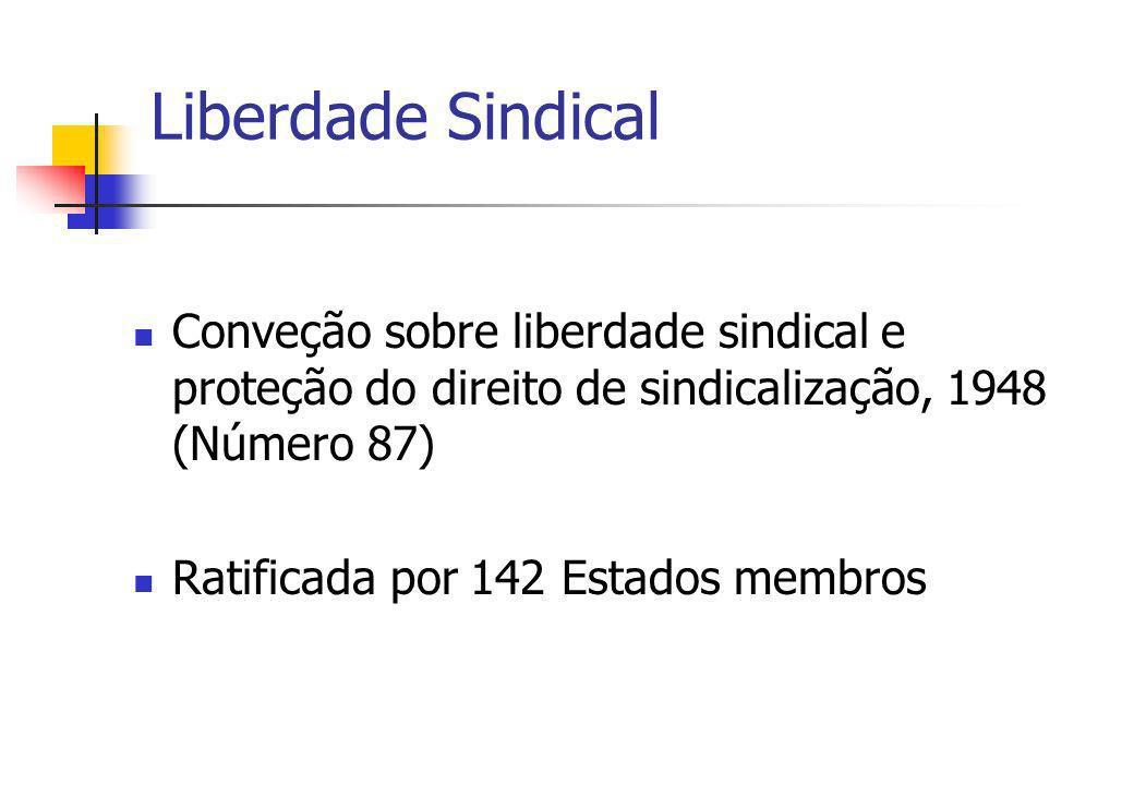 Liberdade Sindical Conveção sobre liberdade sindical e proteção do direito de sindicalização, 1948 (Número 87)