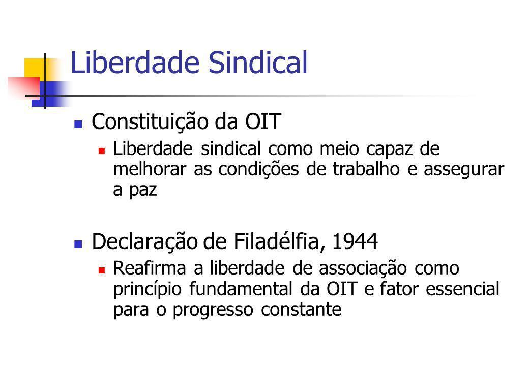Liberdade Sindical Constituição da OIT Declaração de Filadélfia, 1944