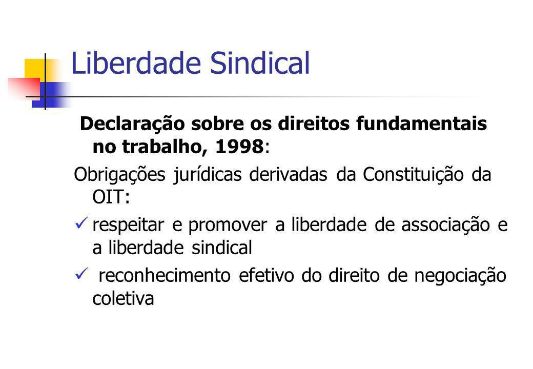 Liberdade SindicalDeclaração sobre os direitos fundamentais no trabalho, 1998: Obrigações jurídicas derivadas da Constituição da OIT: