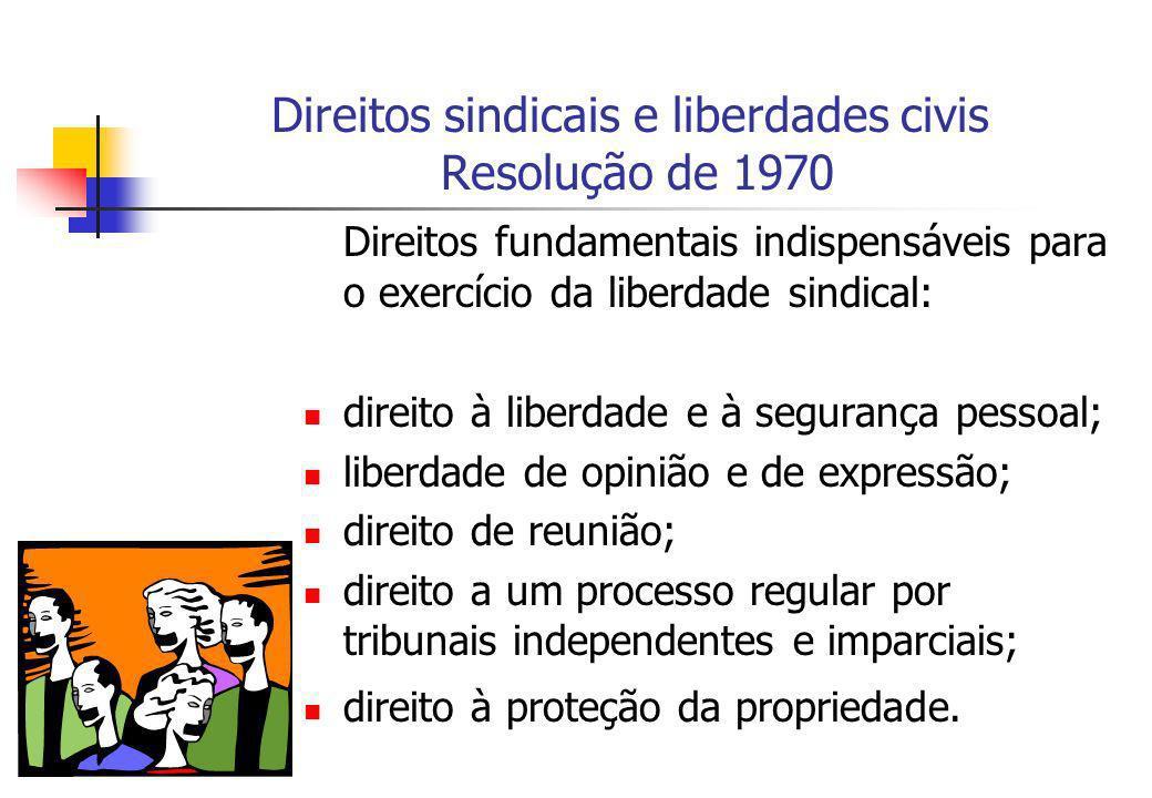 Direitos sindicais e liberdades civis Resolução de 1970