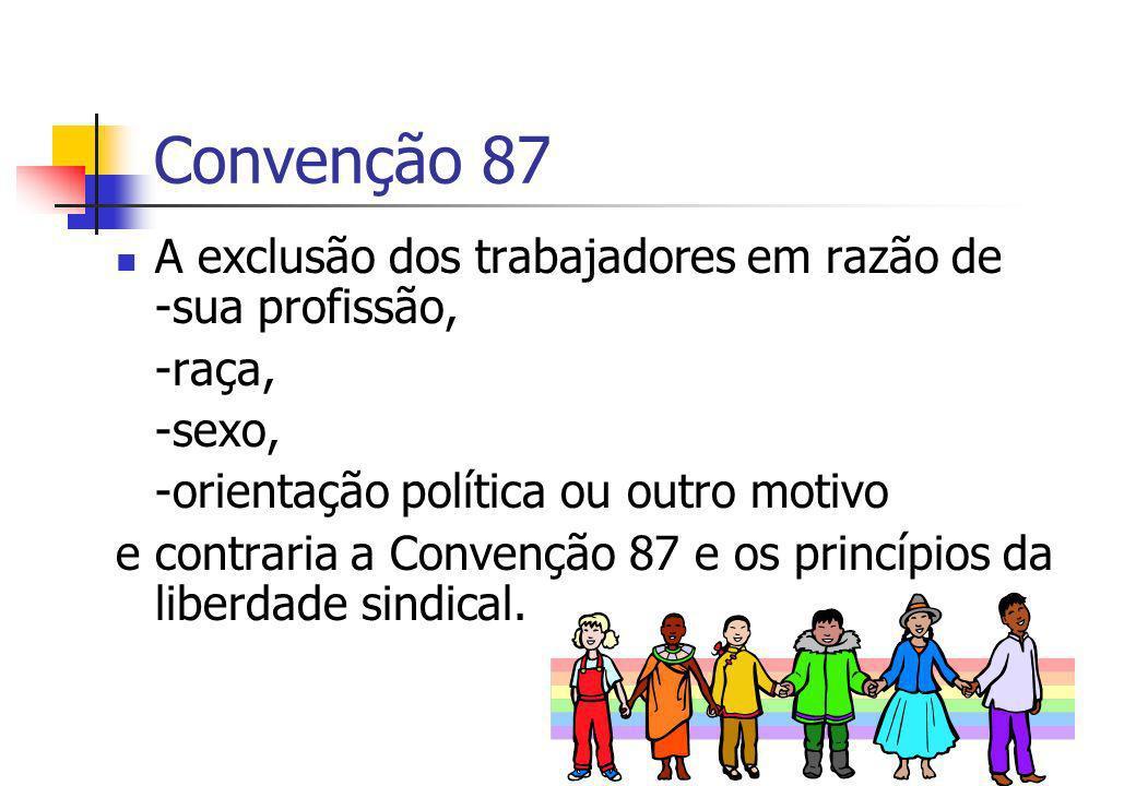 Convenção 87 A exclusão dos trabajadores em razão de -sua profissão,