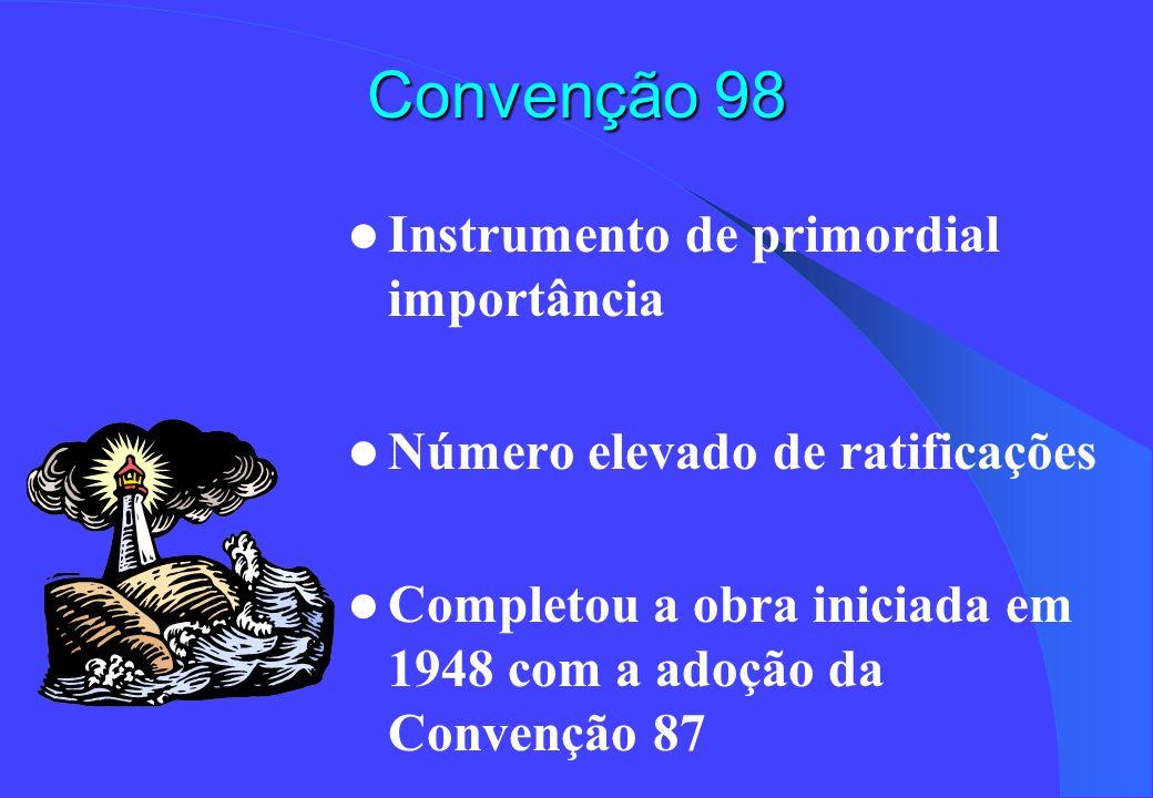 Convenção 98 Instrumento de primordial importância