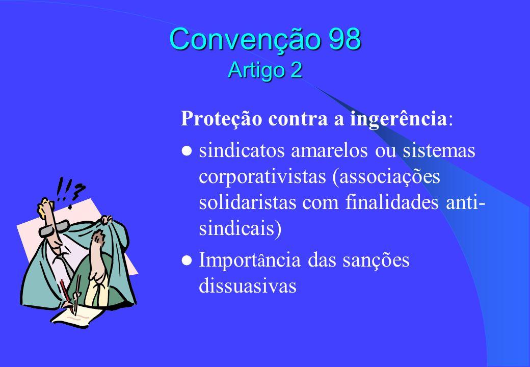 Convenção 98 Artigo 2 Proteção contra a ingerência: