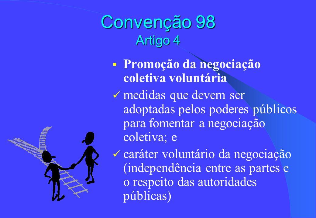 Convenção 98 Artigo 4 Promoção da negociação coletiva voluntária
