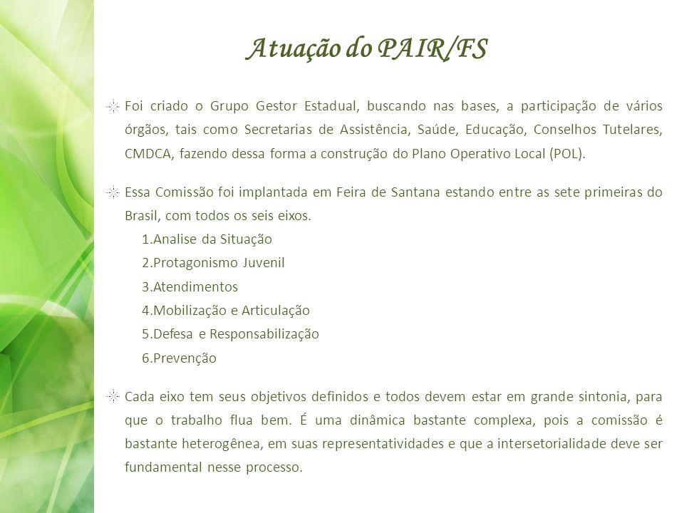 Atuação do PAIR/FS