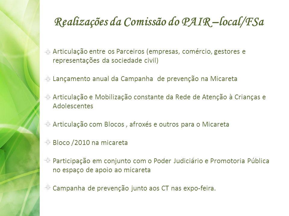 Realizações da Comissão do PAIR –local/FSa